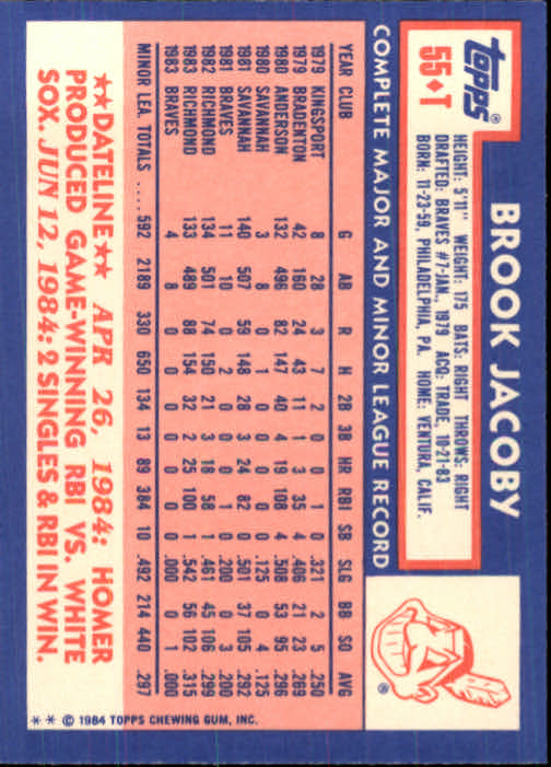 1984 Topps Traded #55T Brook Jacoby XRC back image