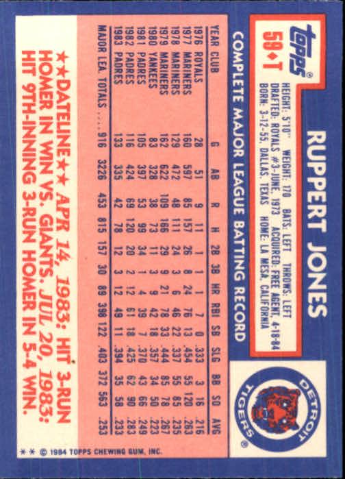 1984 Topps Traded #59T Ruppert Jones back image