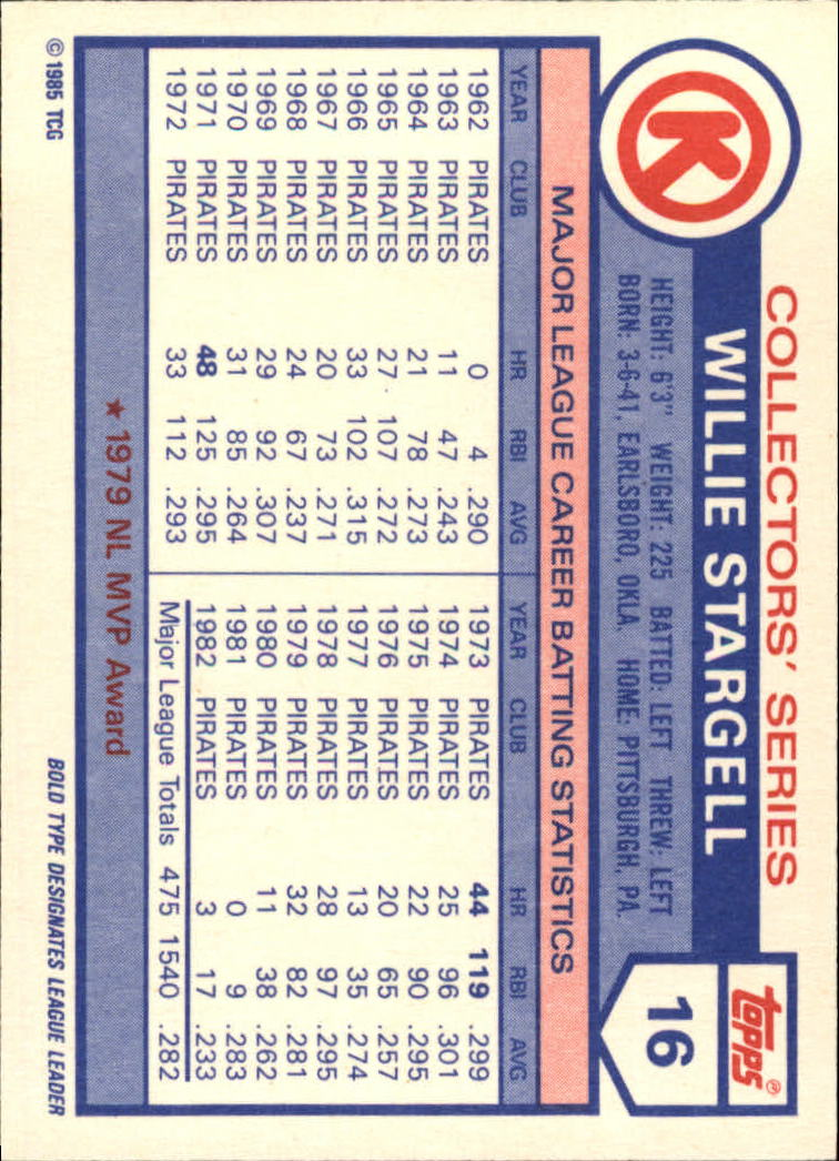1985 Circle K #16 Willie Stargell back image