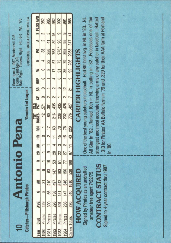 1985 Donruss Action All-Stars #10 Tony Pena back image