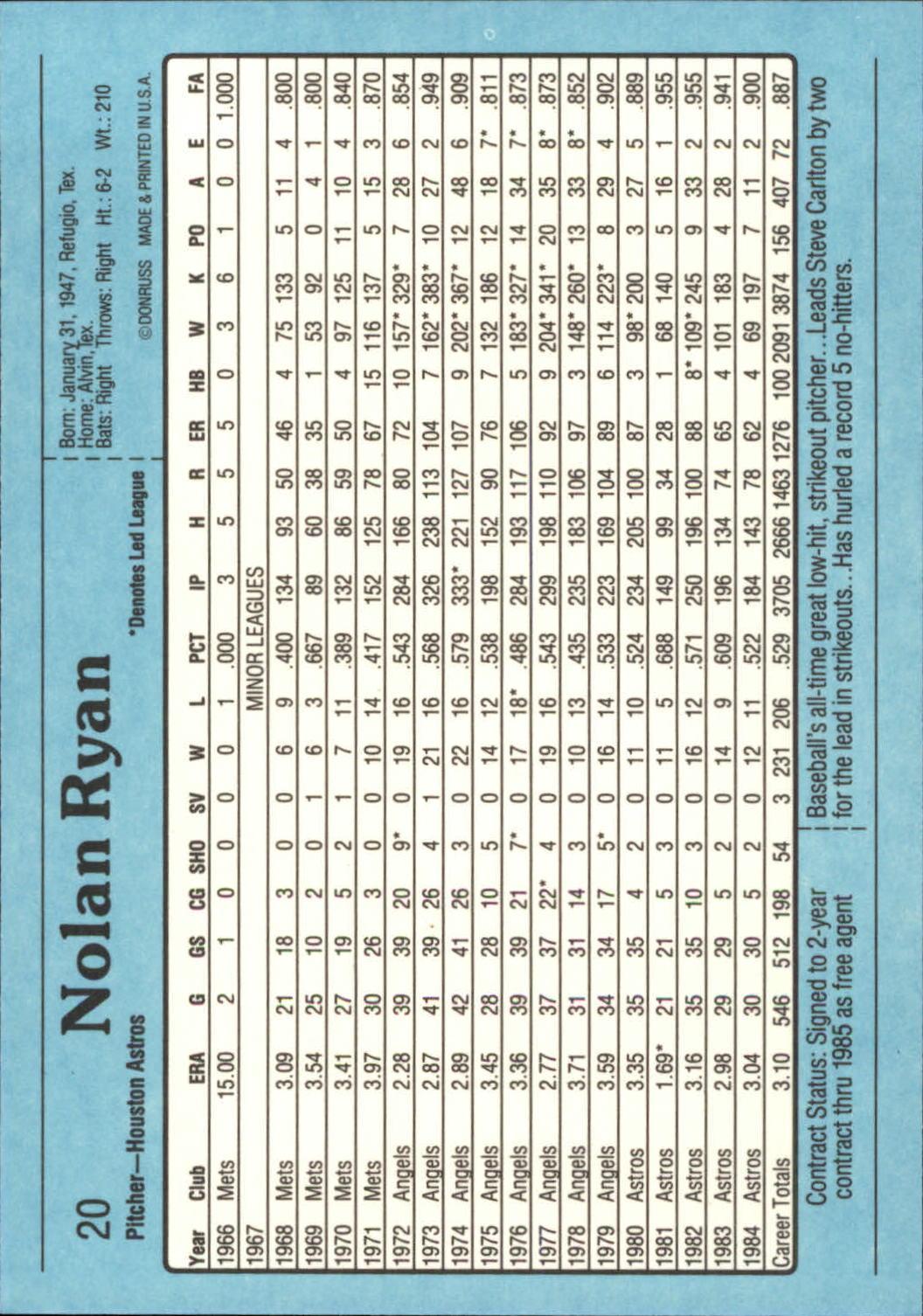 1985 Donruss Action All-Stars #20 Nolan Ryan back image