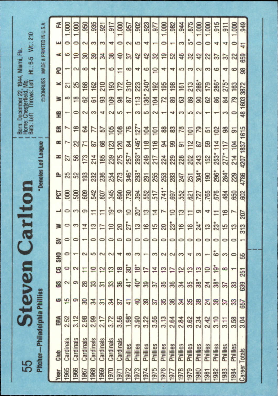 1985 Donruss Action All-Stars #55 Steve Carlton back image