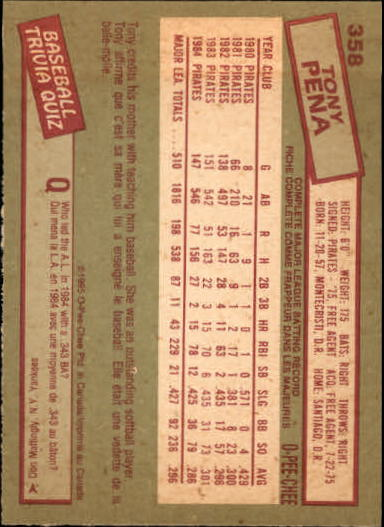 1985 O-Pee-Chee #358 Tony Pena back image