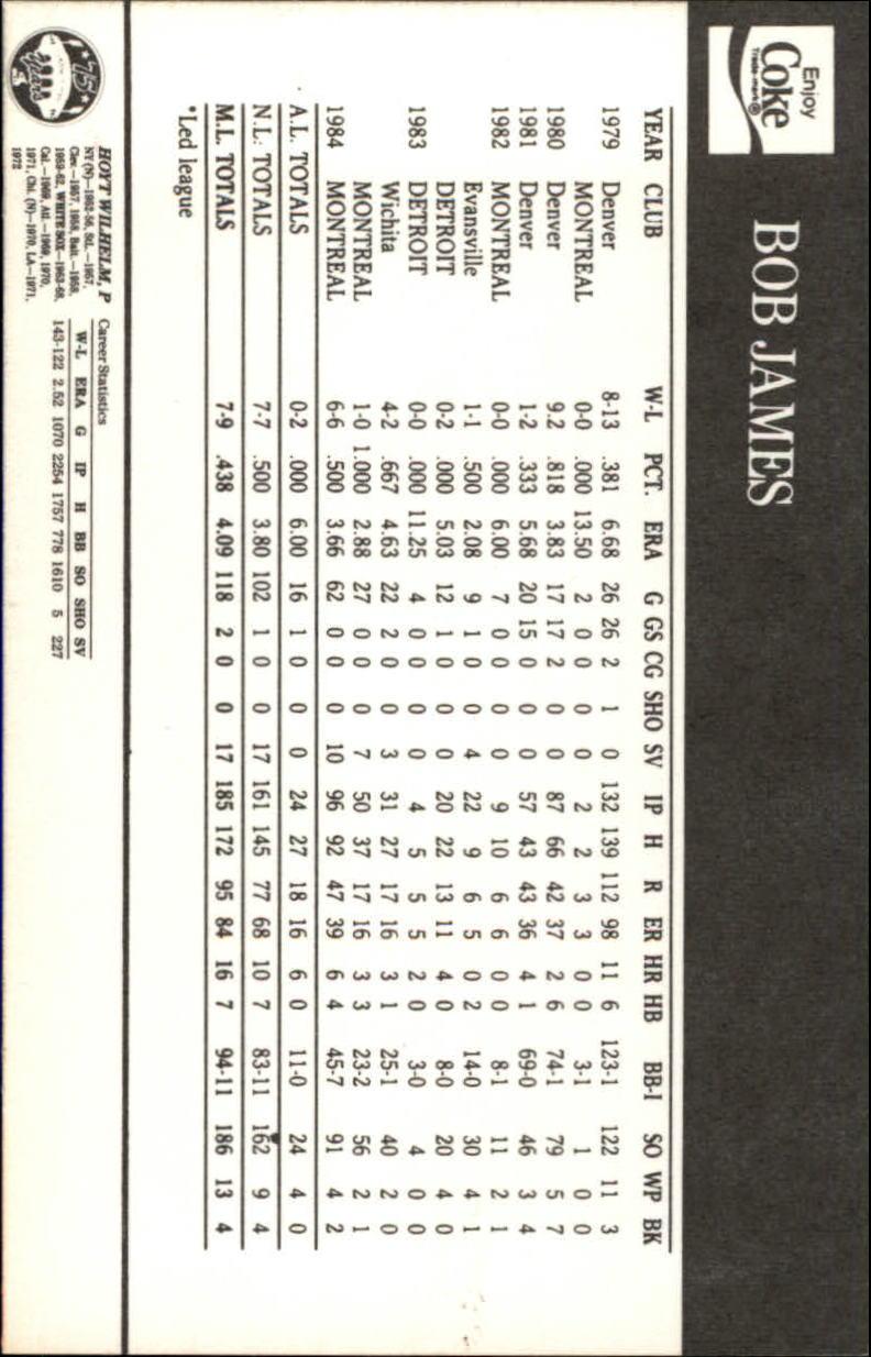 1985 White Sox Coke #43 Bob James/Hoyt Wilhelm back image
