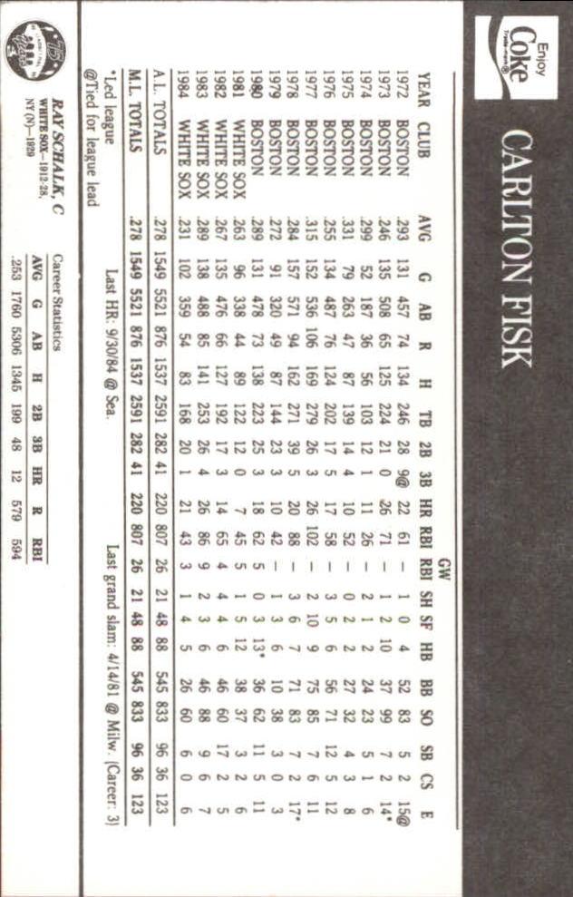 1985 White Sox Coke #72 Carlton Fisk/Ray Schalk back image