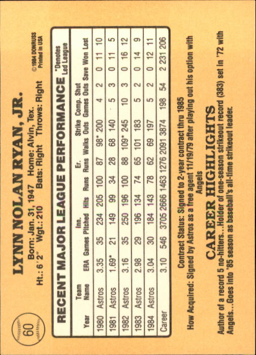 1985 Donruss #60 Nolan Ryan UER/Set strikeout record/in 1973, not 1972 back image