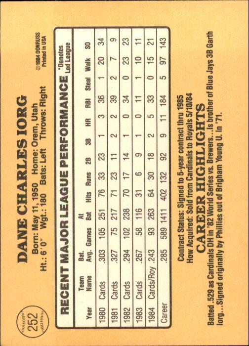 1985 Donruss #252 Dane Iorg back image