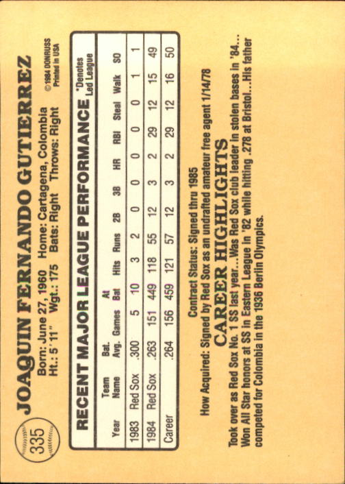 1985 Donruss #335 Jackie Gutierrez back image