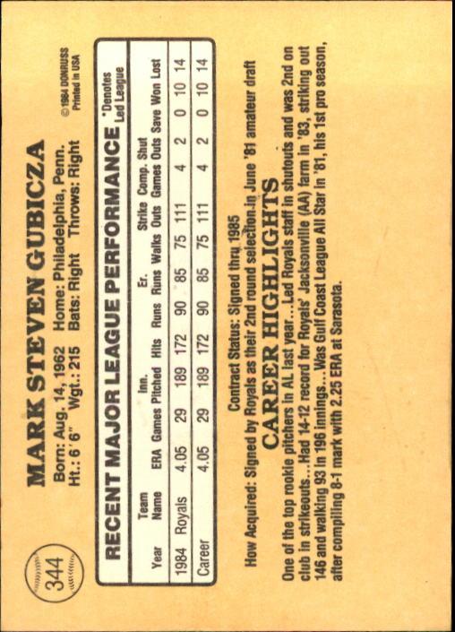 1985 Donruss #344 Mark Gubicza RC back image