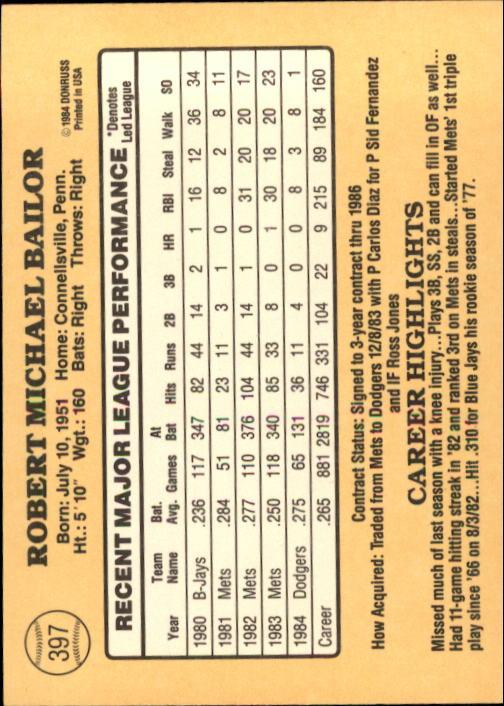 1985 Donruss #397 Bob Bailor back image