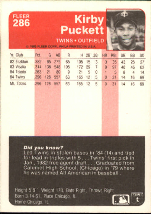 1985 Fleer #286 Kirby Puckett RC back image