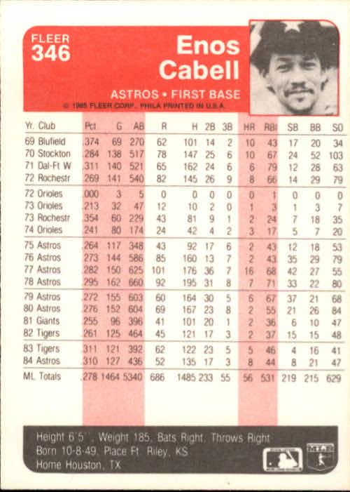 1985 Fleer #346 Enos Cabell back image