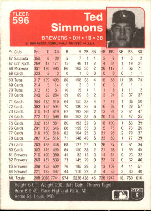 1985 Fleer #596 Ted Simmons back image