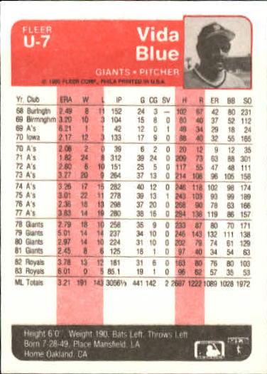 1985 Fleer Update #7 Vida Blue back image
