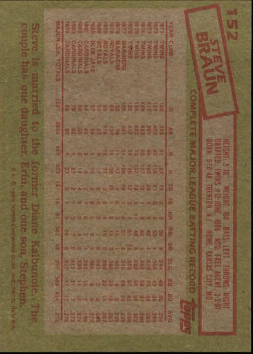 1985 Topps #152 Steve Braun back image