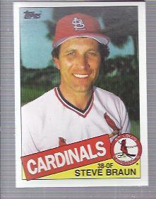 1985 Topps #152 Steve Braun