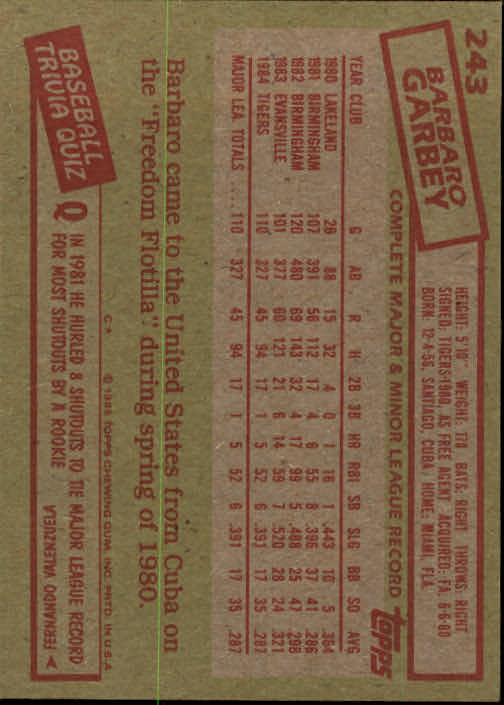 1985 Topps #243 Barbaro Garbey back image