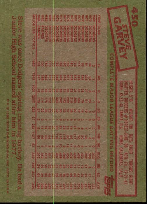 1985 Topps #450 Steve Garvey back image