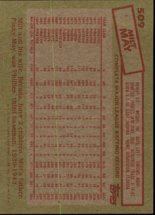 1985 Topps #509 Milt May back image