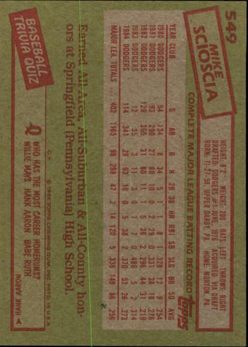 1985 Topps #549 Mike Scioscia back image