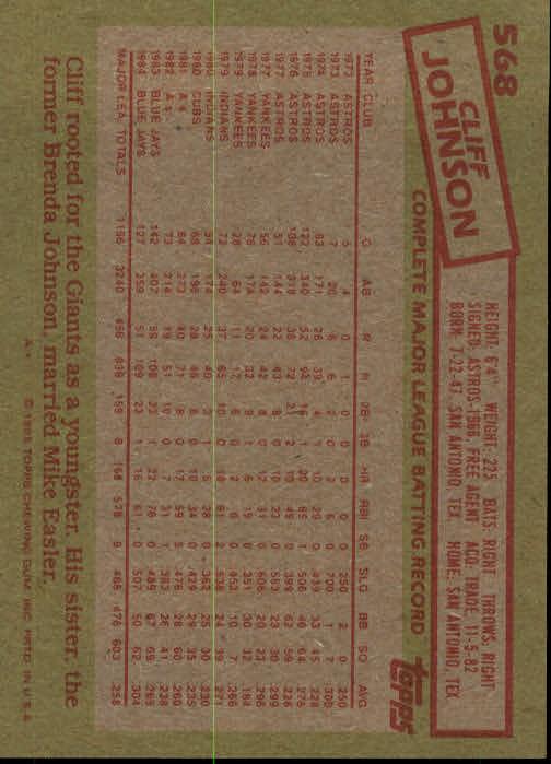 1985 Topps #568 Cliff Johnson back image