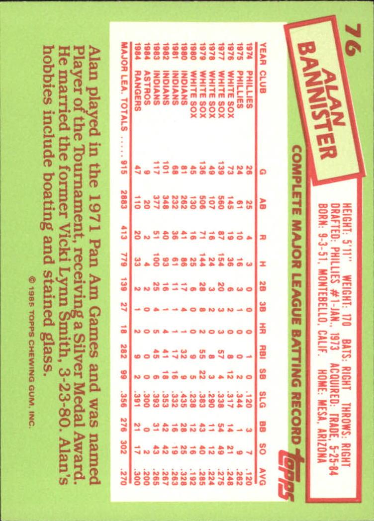 1985 Topps Tiffany #76 Alan Bannister back image