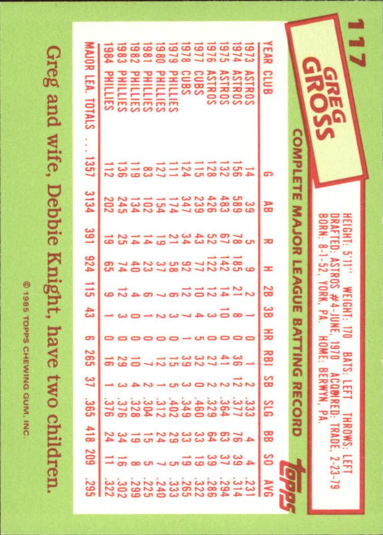 1985 Topps Tiffany #117 Greg Gross back image