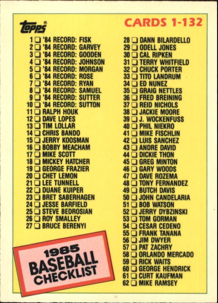 1985 Topps Tiffany #121 Checklist: 1-132