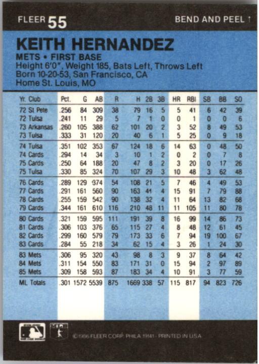1986 Fleer Star Stickers #55 Keith Hernandez back image