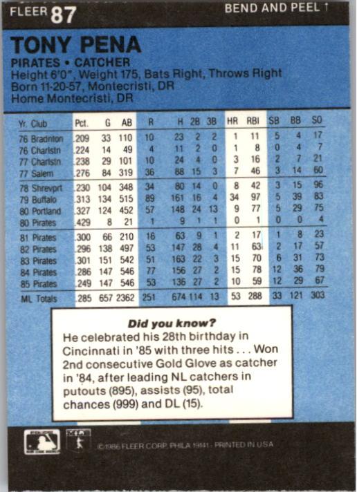 1986 Fleer Star Stickers #87 Tony Pena back image
