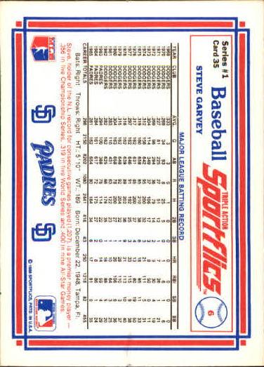 1986 Sportflics #35 Steve Garvey back image