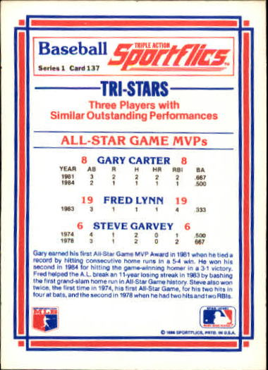 1986 Sportflics #137 All-Star Game MVP's back image