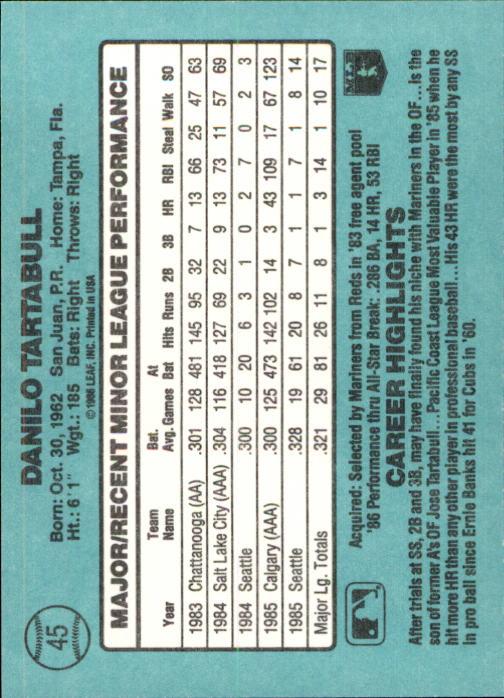 1986-Donruss-Rookies-Baseball-1-56-Your-Choice-GOTBASEBALLCARDS thumbnail 78