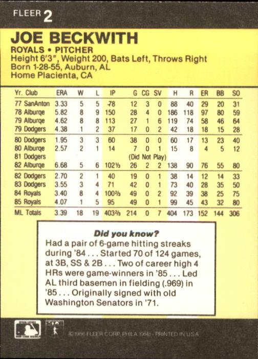 1986 Fleer #2 Joe Beckwith back image