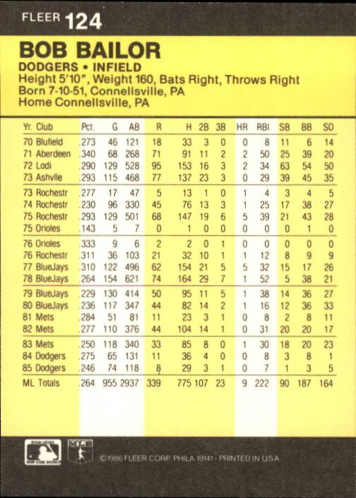 1986 Fleer #124 Bob Bailor back image