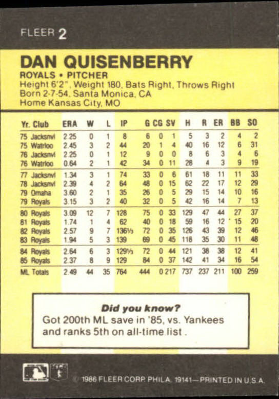 1986 Fleer Mini #2 Dan Quisenberry back image