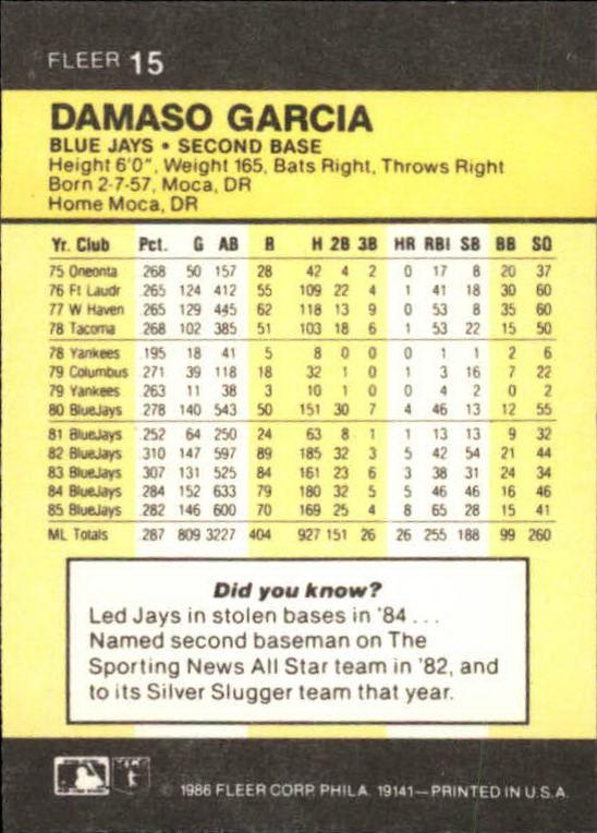 1986-Mini-Baseball-1-120-Your-Choice-GOTBASEBALLCARDS thumbnail 31