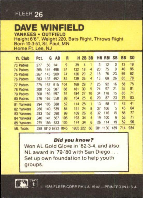 1986-Mini-Baseball-1-120-Your-Choice-GOTBASEBALLCARDS thumbnail 45