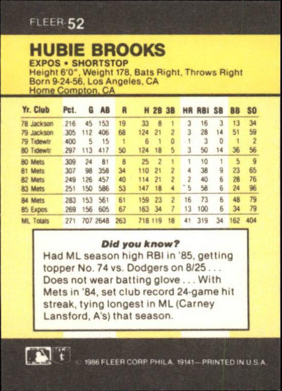 1986 Fleer Mini #52 Hubie Brooks back image