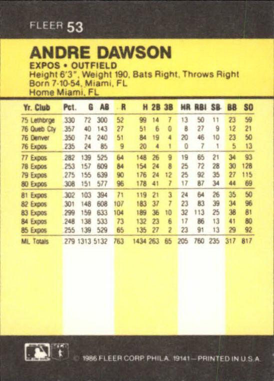 1986-Mini-Baseball-1-120-Your-Choice-GOTBASEBALLCARDS thumbnail 91