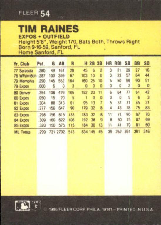 1986 Fleer Mini #54 Tim Raines back image
