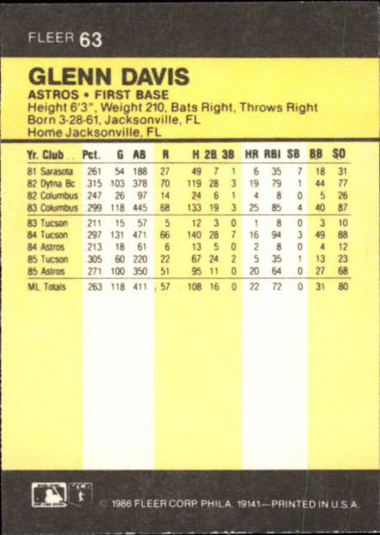 1986-Mini-Baseball-1-120-Your-Choice-GOTBASEBALLCARDS thumbnail 109