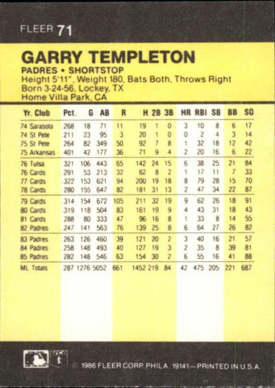 1986-Mini-Baseball-1-120-Your-Choice-GOTBASEBALLCARDS thumbnail 121