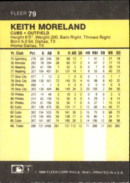1986-Mini-Baseball-1-120-Your-Choice-GOTBASEBALLCARDS thumbnail 125