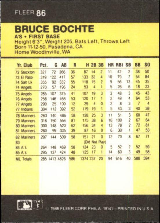 1986-Mini-Baseball-1-120-Your-Choice-GOTBASEBALLCARDS thumbnail 135