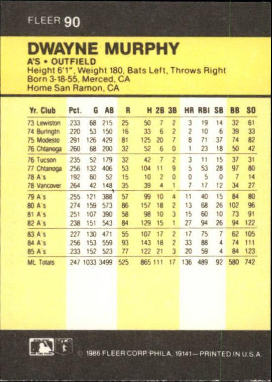 1986-Mini-Baseball-1-120-Your-Choice-GOTBASEBALLCARDS thumbnail 141