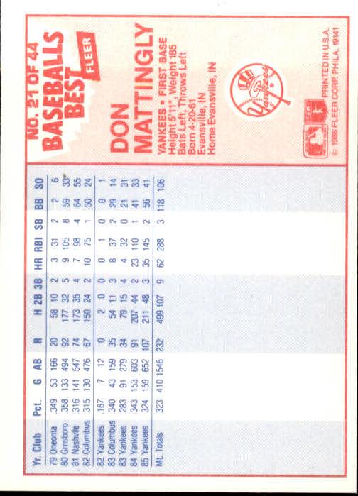 1986 Fleer Sluggers/Pitchers #21 Don Mattingly back image