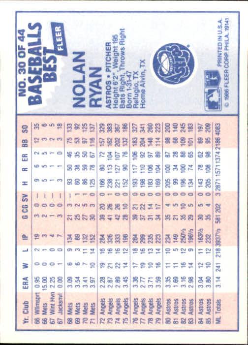 1986 Fleer Sluggers/Pitchers #30 Nolan Ryan back image