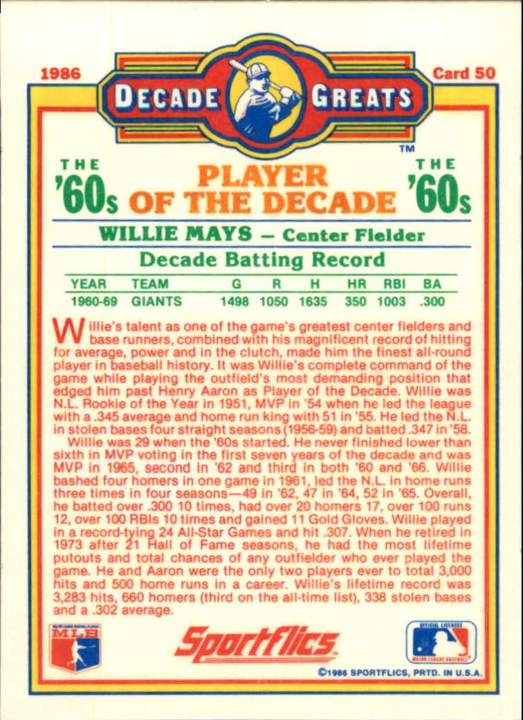 1986 Sportflics Decade Greats #50 Willie Mays back image