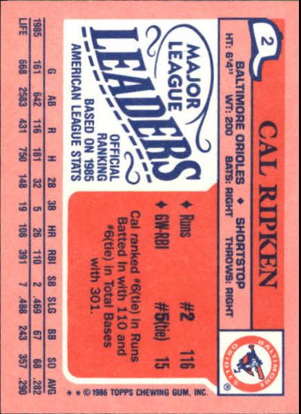 1986 Topps Mini Leaders #2 Cal Ripken back image